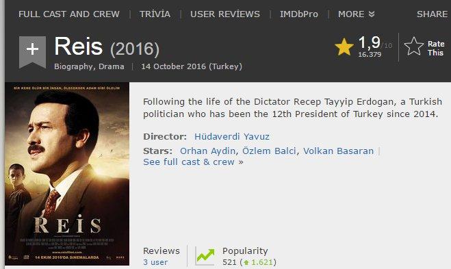 IMDb Erdoğan için bir kez daha diktatör dedi 65