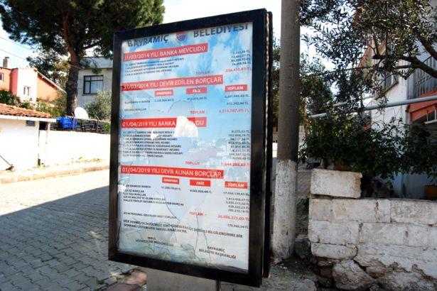 AKP'li belediyenin bıraktığı borç miktarı halka duyuruldu, AKP billboardları parçaladı